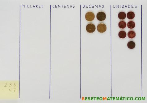 Resta con monedas, método 2 paso 1