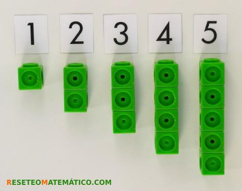 Asociando cantidades de policubos con la gráfía de los números