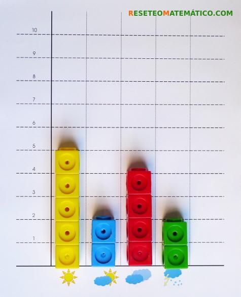 Gráfico de barras con Policubos